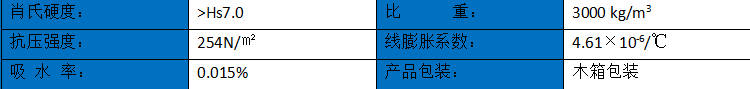 广州花岗岩构件厂家